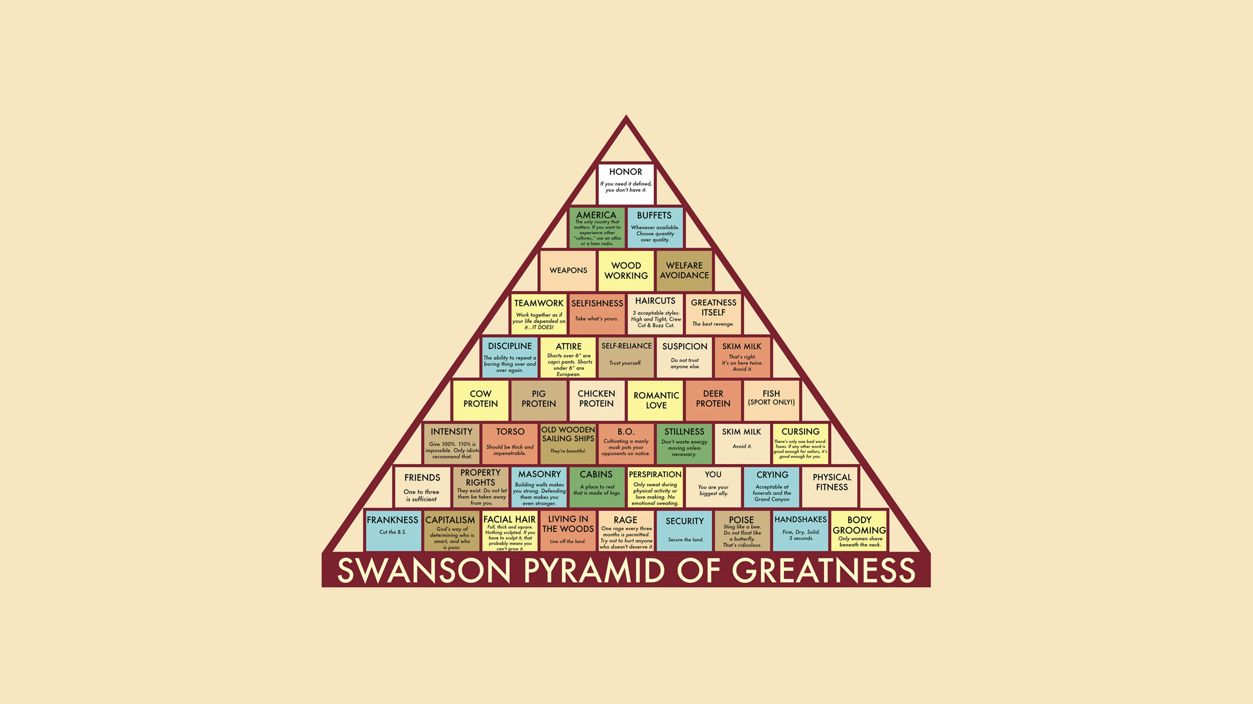 Parks & Rec - Pyramid of Greatness